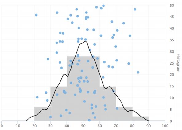 kernel-density-estimation